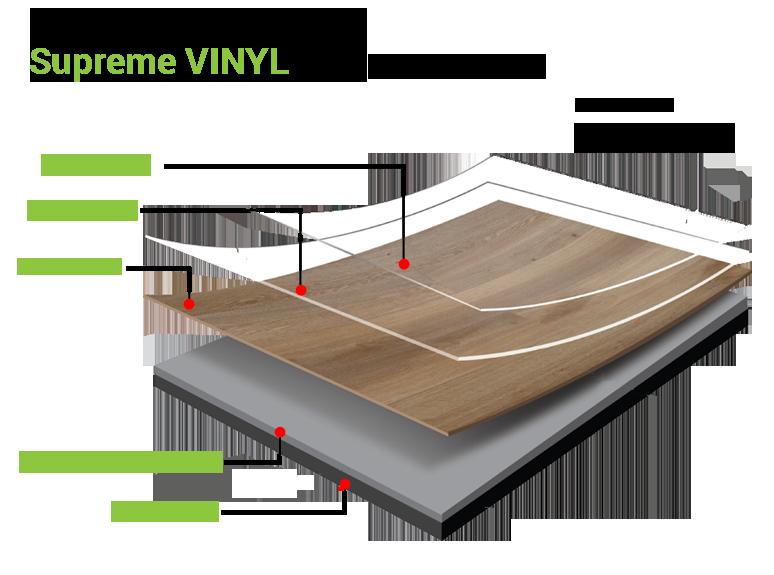 Supreme Floors – Indoor Flooring